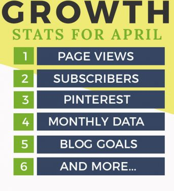 My Blog Growth Stats I Pay Attention To Every Month
