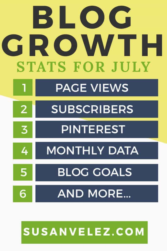 blog stats growth for July