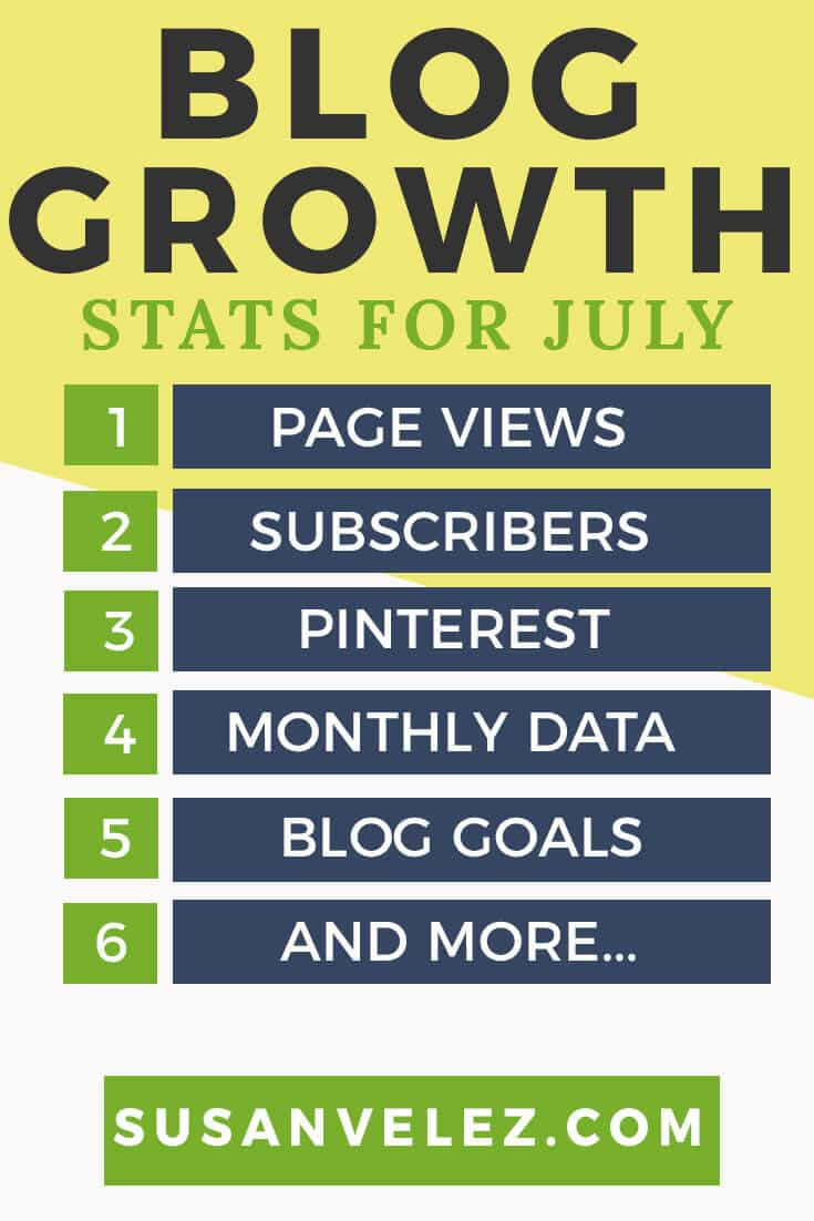 Blog Growth Stats for July 2017