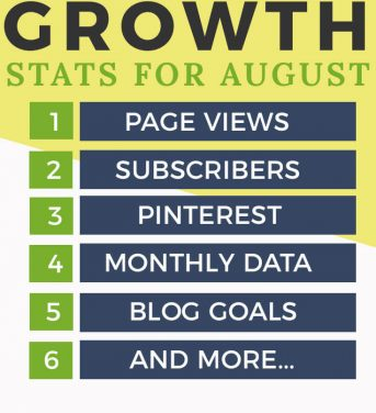 Blog Growth Stats for August 2017