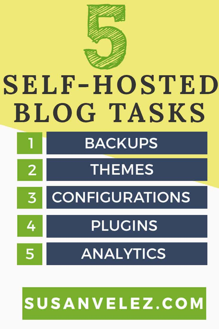 self hosted blog