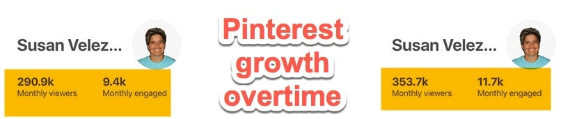 Pinterest monthly engaged growing